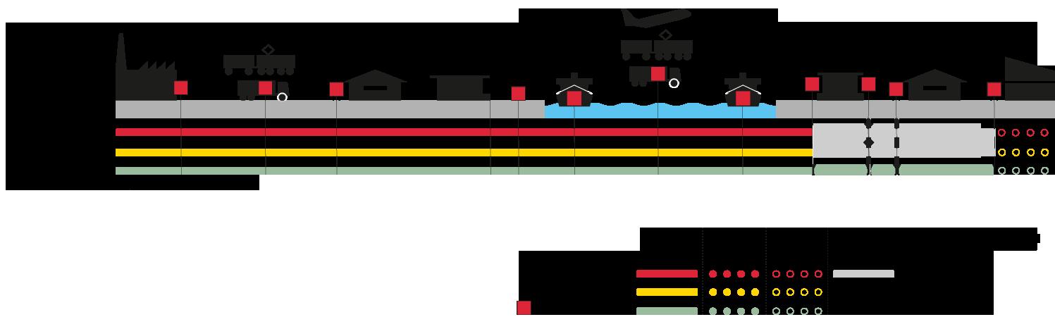 Incoterms DAT, Delivered at terminal - Dansk