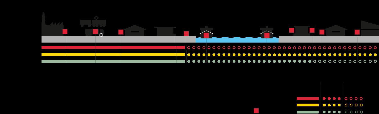 Incoterms FAS, Free alongside ship - Dansk